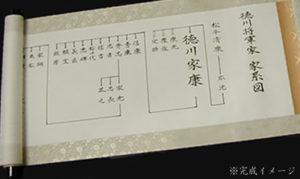 ご先祖の人物調査・家系図